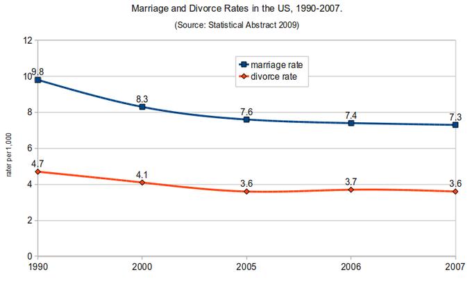 Gambling and divorce rates kohler faucets online