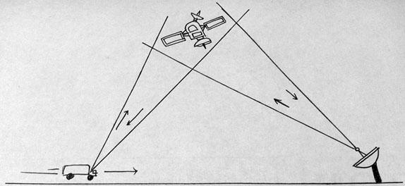 The Basics of Physics - Boundless Physics