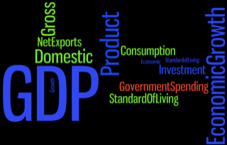 Image made of words related to GDP: Gross domestic product, net exports, consumption, investment, standard of living, etc.