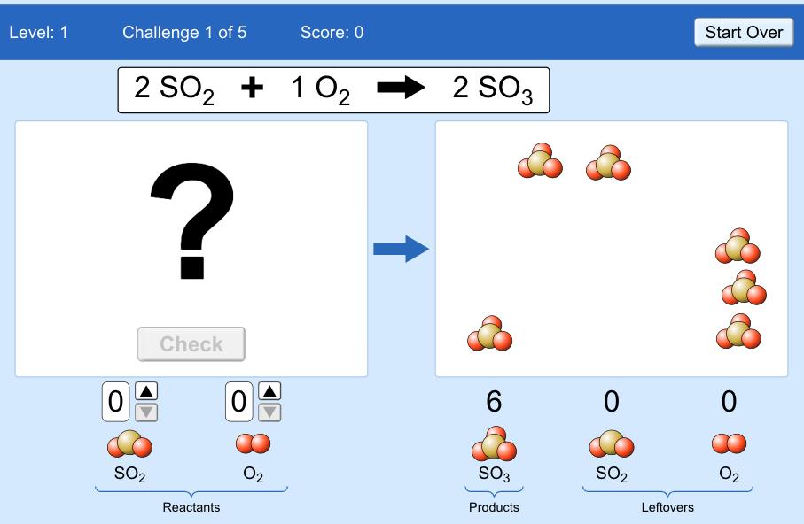 Screenshot of the stoichiometry game.