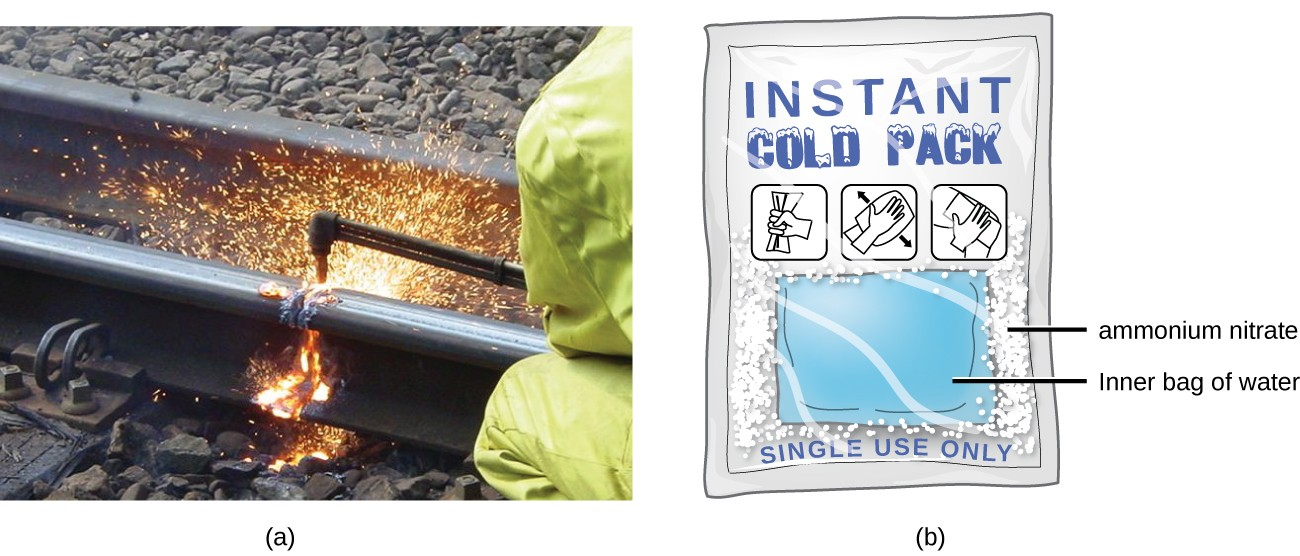 Two pictures are shown and labeled a and b. Picture a shows a metal railroad tie being cut with the flame of an acetylene torch. Picture b shows a chemical cold pack containing ammonium nitrate.