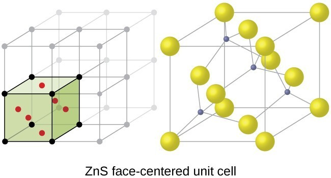 Two drawings appear. On the left, an infinite cubic structure is rendered, with the bottom left cube containing six red dots. On the right, this one cube is magnified, and yellow dots appear at random intervals on the edges and inside the cube, to represent lattice points.