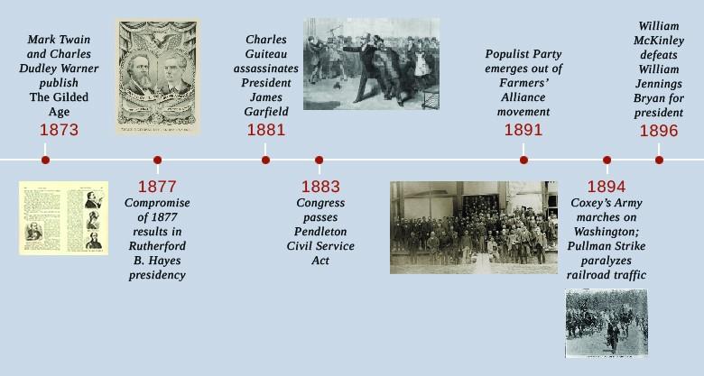 a history of the reconstruction era in america Reconstruction: part i (us history eoc review - ushc 33) - duration:  the reconstruction era - part iii - duration: 4:52 mr striplin 1,675 views.