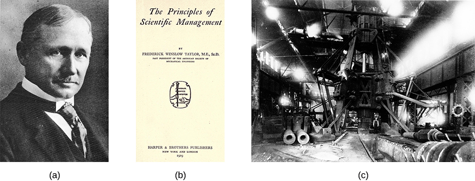 """Photograph A shows Frederick Taylor. Photograph B shows the cover of Taylor's book titled The Principles of Scientific Management. Across the top it reads """"The Principles of Scientific Management. Below that it says """"by Frederick Winslow Taylor, M.E., Sc.D. Past president of the American Society of Mechanical Engineers."""" Below that is a picture of a hand passing a torch to another hand, with foreign lettering behind. At the bottom it reads """"Harper and Brothers Publishers. New York and London. 1919."""" Photograph C shows a steam hammer."""