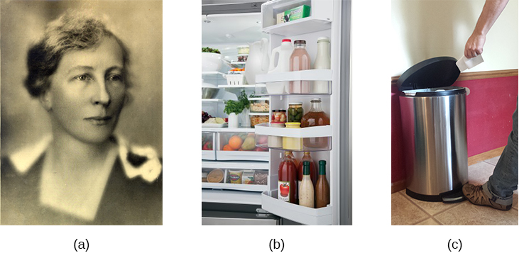 Photograph A shows Lillian Gilbreth. Photograph B shows an open refrigerator with shelves inside and on the door. Photograph C shows a person stepping on a garbage can's foot-pedal, which causes the lid to open, and inserting garbage into the garbage can.
