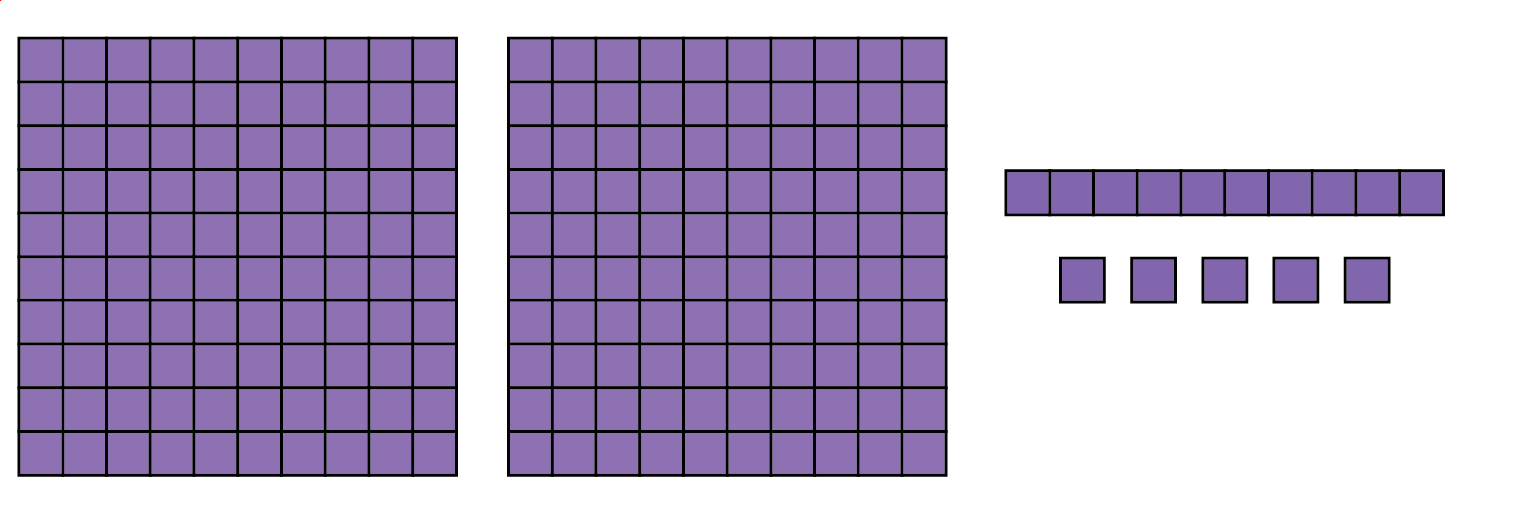 Two squares, one rod, and five blocks.