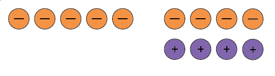 Five negative counters and four neutral pairs.