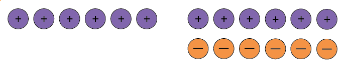 Six positive counters and six neutral pairs