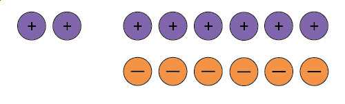 Two positive counters and six neutral pairs