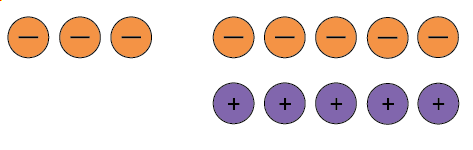 Three negative counters and five neutral pairs