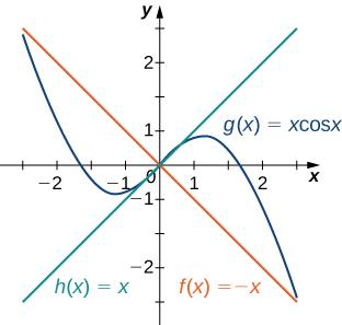 2 3 The Limit Laws | Calculus Volume 1