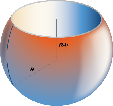 """This figure is a sphere with a top portion removed. The radius of the sphere is """"R"""". The distance from the center to where the top portion is removed is """"R-h""""."""