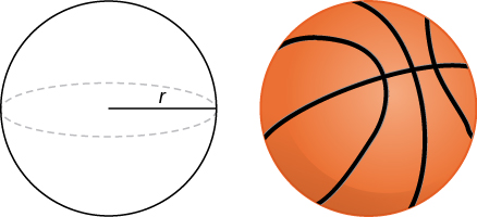 This figure has two images. The first is a circle with radius r. The second is a basketball.