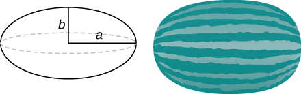 This figure has two images. The first is an ellipse with a the horizontal distance from the center to the edge and b the vertical distance from the center to the top edge. The second is a watermelon.