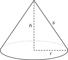 This figure is a cone. The cone has radius r, height h, and length of side s.