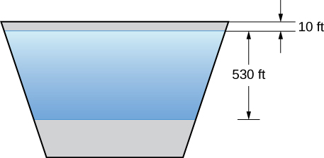 This figure is a trapezoid with the longer side on top. There is a smaller trapezoid inside the first with height labeled 530 feet. It is also 10 feet below the top of the larger trapezoid.
