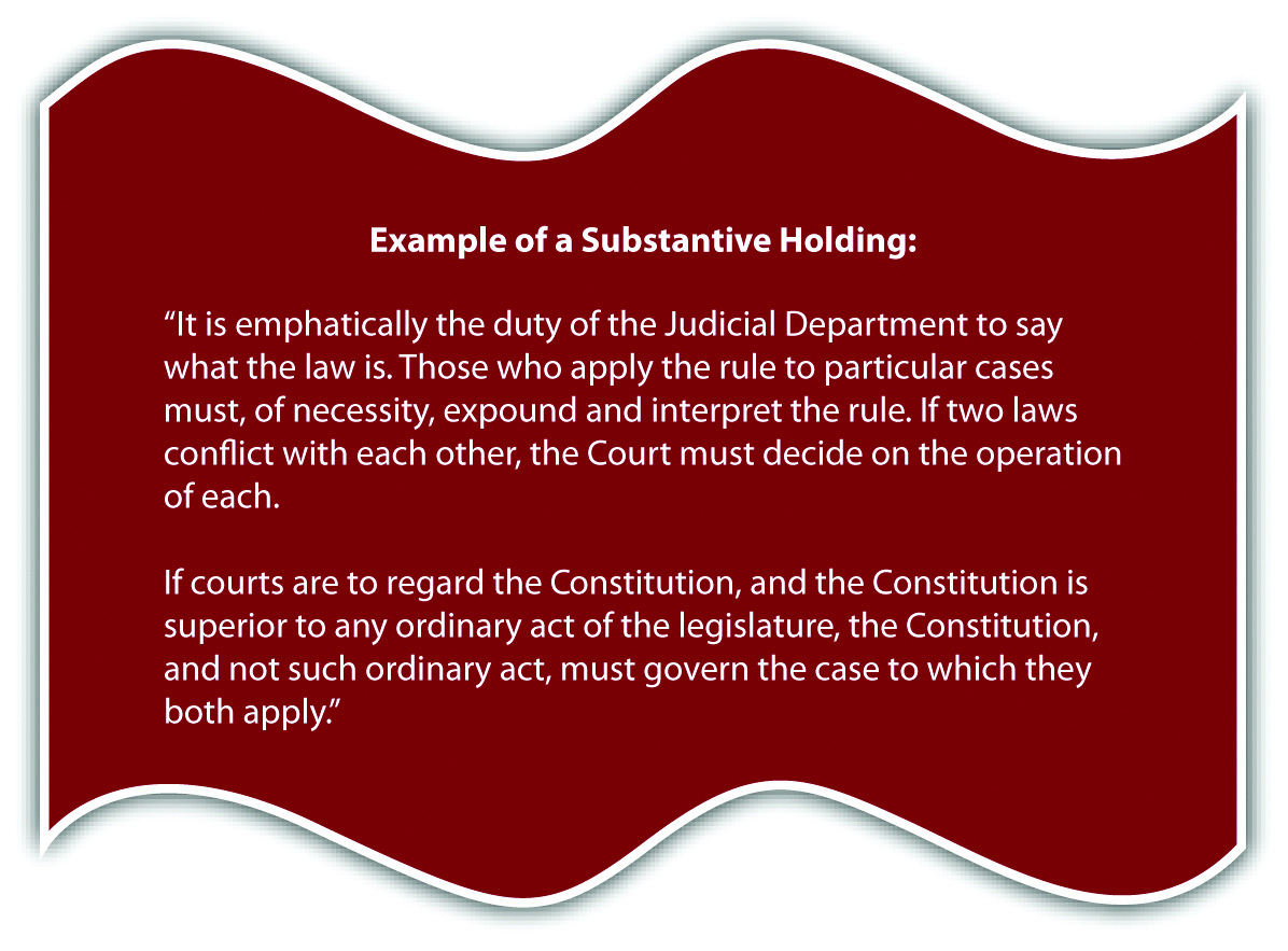 Example of a Substantive Holding from Marbury v. Madison
