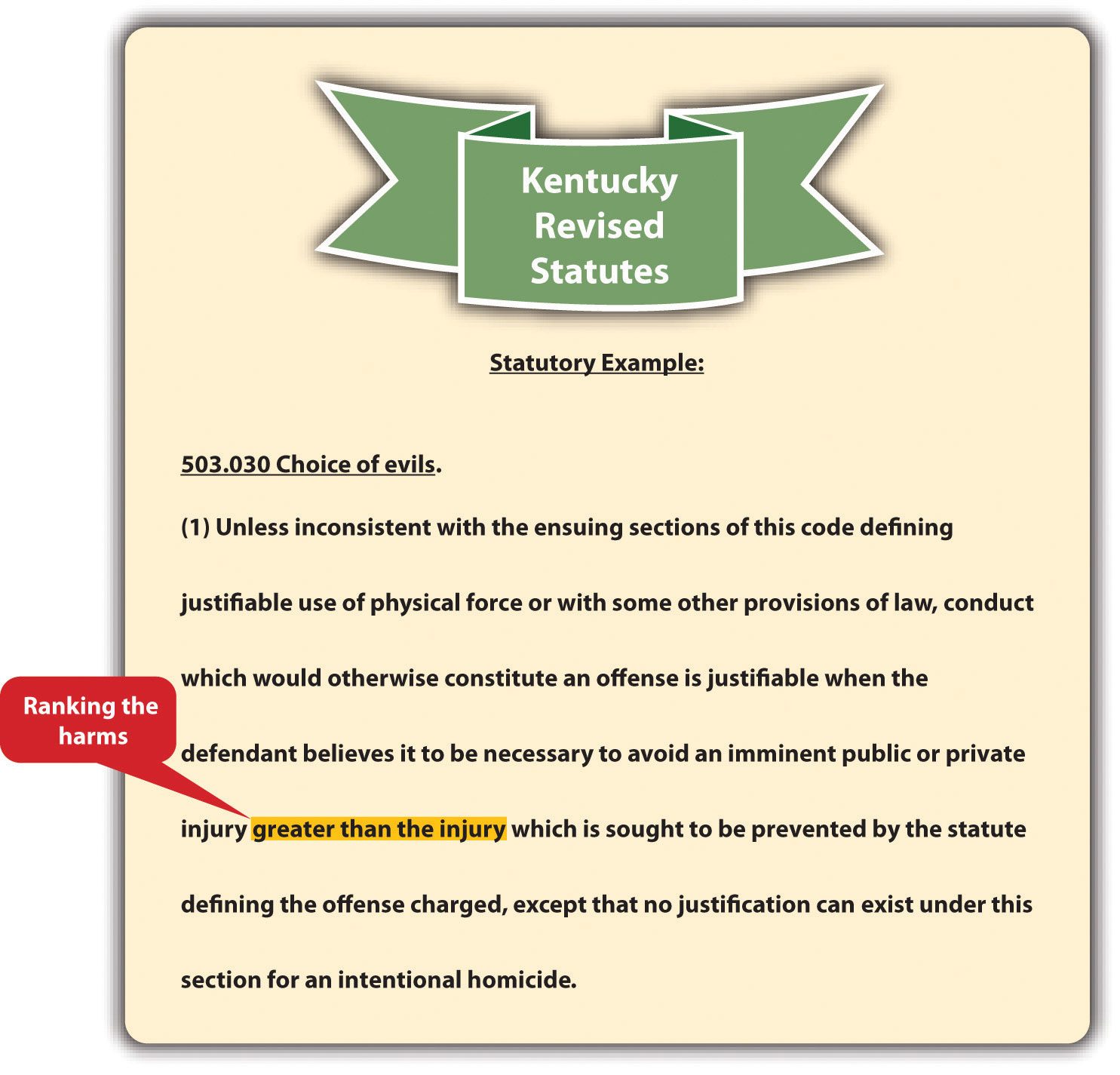 Kentucky Revised Statutes with annotations.
