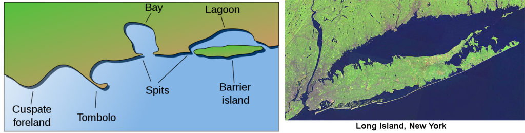 A two part image. the First part shows Coastal and oceanic landforms. Cuspate foreland, tombolo, spit, bay, lagoon, barrier island. The second part shows a satellite global mosaic image of Long Island, New York