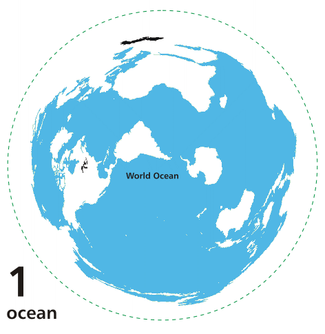 All the oceans on the earth are connected. There is ultimately only one world ocean.