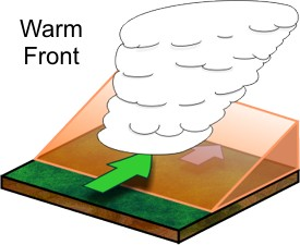 weather front physical geography