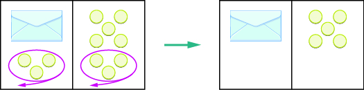 The image is in two parts. On the left is a rectangle divided in half vertically. On the left side of the rectangle is an envelope with three counters below it. The 3 counters are circled in red with an arrow pointing out of the rectangle. On the right side is 8 counters. The bottom 3 counters are circled in red with an arrow pointing out of the rectangle. The 3 circled counters are removed from both sides of the rectangle, creating the new rectangle on the right of the image which is also divided in half vertically. On the left side of the rectangle is just an envelope. On the right side is 5 counters.