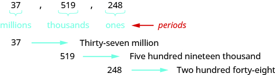 An image with three values separated by commas. The first value is