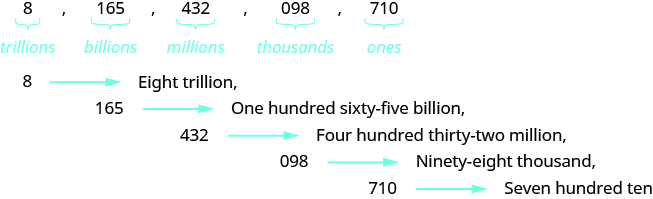 An image with five values separated by commas. The first value is