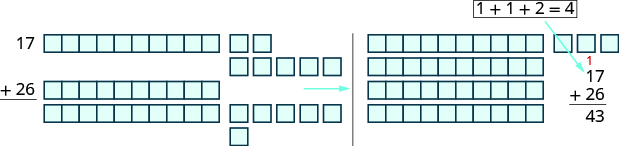 An image containing two groups of items. The left group includes 1 horizontal rod with 10 blocks and 7 individual blocks 2 horizontal rods with 10 blocks each and 6 individual blocks. The label to the left of this group of items is
