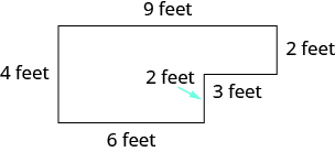 This is an image of a perimeter of a patio. There are six sides. The far left side is labeled 4 feet, the top side is labeled 9 feet, the right side is short and labeled 2 feet, then extends across to the left and is labeled 3 feet. From here, the side extends down and is labeled 2 feet. Finally, the base is labeled 6 feet.