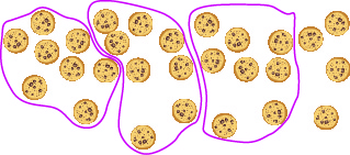 An image of 28 cookies. There are 3 circles, each containing 8 cookies, leaving 3 cookies outside the circles.