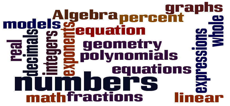 Introduction To Using The Language Of Algebra Prealgebra