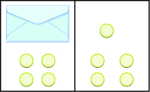 The image is divided in half vertically. On the left side is an envelope with 4 counters below it. On the right side is 5 counters.
