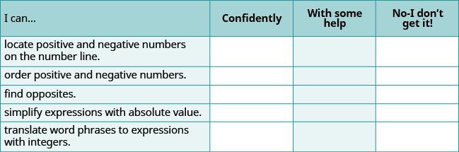 Problem Set 3: Integers | Prealgebra