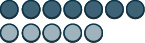 This figure shows two rows of circles. The top row shows 7 dark pink circles, representing negative counters. The bottom row shows 5 light pink circles, representing positive counters.
