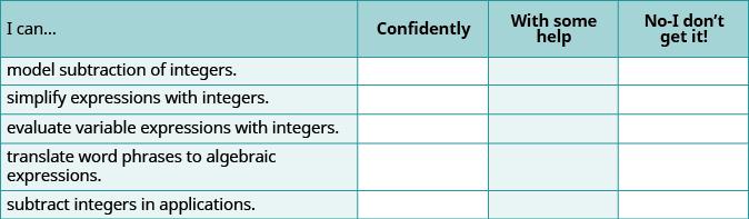 Problem Set 3: Integers   Prealgebra