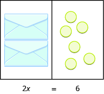 This image has two columns. In the first column are two identical envelopes. In the second column there are six blue circles, randomly placed. Under the figure is two times x equals 6.
