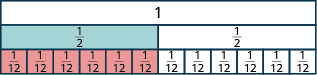 One long, undivided rectangle is shown. Below it is a rectangle divided vertically into two pieces, each labeled as one half. Below that is a rectangle divided vertically into twelve pieces, each labeled as one twelfth.