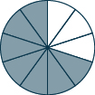 A circle is divided into 10 equal pieces. 7 of the pieces are shaded.