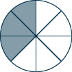 A circle is divided into eight sections, three of which are shaded.