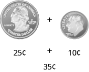 A quarter and a dime are shown. Below them, it reads 25 cents plus 10 cents. Below that, it reads 35 cents.