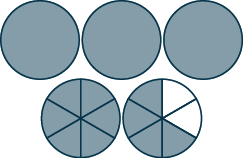 The figure shows five circles. The last two are divided into six equal sections. Two sections of the last circle are white.