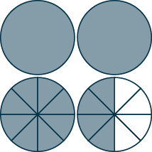 The figure shows four circles. The last two are divided into eight equal sections. Four sections of the last circle are white.