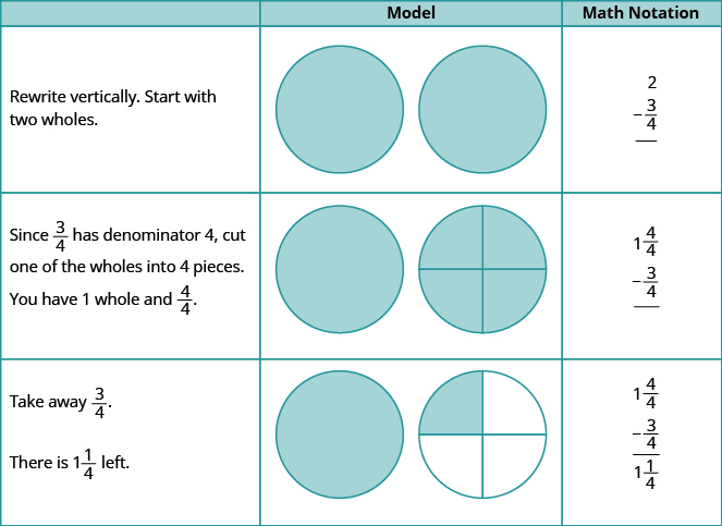 There is a table with four rows and three columns. The first column is not labeled. The second column is labeled