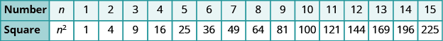 A table with two columns is shown. The first column is labeled