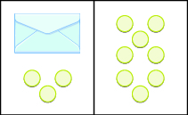 An envelope and three yellow counters are shown on the left side. On the right side are eight yellow counters.