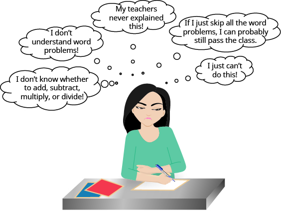 A cartoon image of a girl with a sad expression writing on a piece of paper is shown. There are 5 thought bubbles. They read,