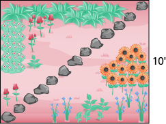 A square garden is shown. One side is labeled as 10 feet. There is a diagonal path of blue circular stones going from the lower left corner to the upper right corner.