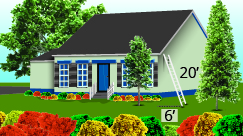 A picture of a house is shown with a ladder leaning against it. The ladder is labeled 20 feet tall. The horizontal distance from the house to the base of the ladder is 6 feet.