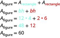 The first line says A sub figure equals A sub rectangle plus A sub red rectangle. Below this is A sub figure equals bh plus red bh. Below this is A sub figure equals 12 times 4 plus red 2 times 6. Below this is A sub figure equals 48 plus red 12. Below this is A sub figure equals 60.